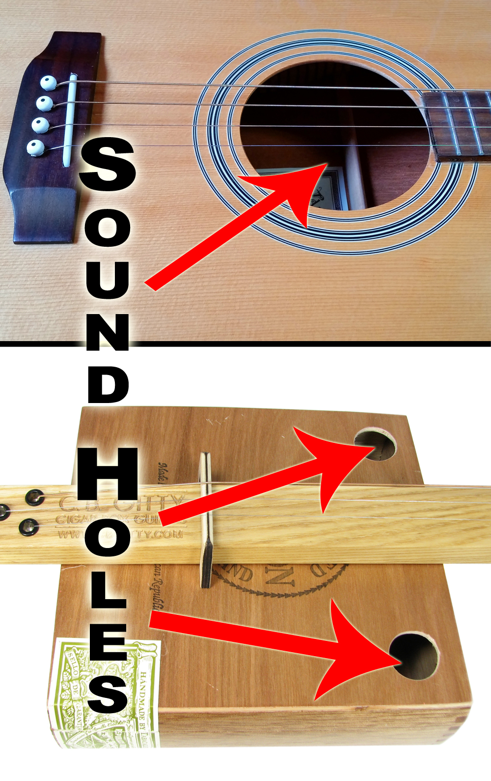 sound hole the how to repository for the cigar box guitar movement. Black Bedroom Furniture Sets. Home Design Ideas