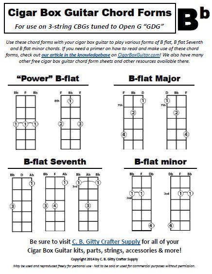B Flat Cigar Box Guitar Chord Forms Pdf The How To Repository For