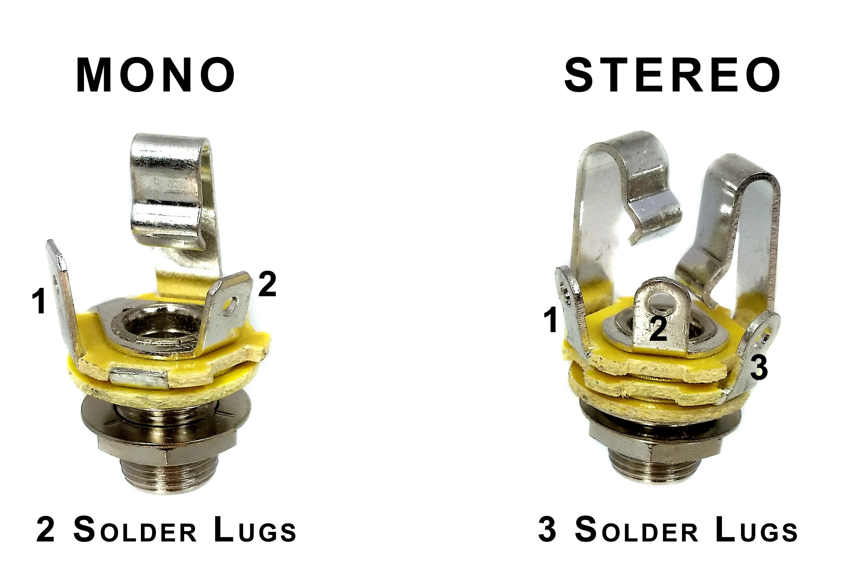 The differences between mono and stereo phone jacks.