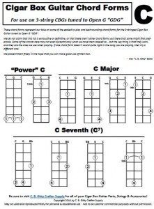 7 Basic Guitar Chords For Beginners  Cyberfretcom
