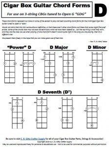 Cigar Box Guitar Chord Forms for 3-string Open G