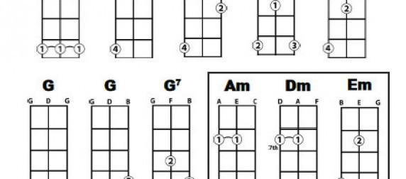 4 String Cigar Box Guitar Chords images