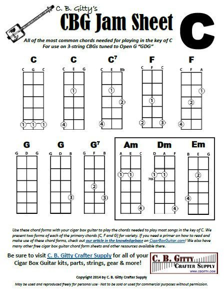 Guitar 12 string guitar chords : Jamming Guides for 3-string Cigar Box Guitars: Chords for Keys of ...