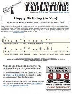 graphic regarding Printable Tablature called Delighted Birthday (Towards On your own) - 3-string Open up G GDG - Chords